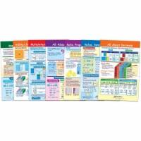 Math Bulletin Board Chart Set, Ratios, Decimals & Percents, Set of 7 - 1