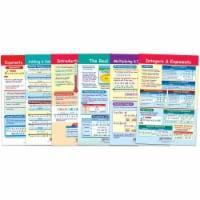 Math Bulletin Board Chart Set, Integers, Rational & Real Numbers, Set of 6 - 1