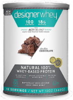 Designer Whey Protein Powder Double Chocolate