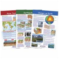 NewPath Learning 1567139 Bulletin Board - Dynamic Earth - Set of 3 - Grade 5-8