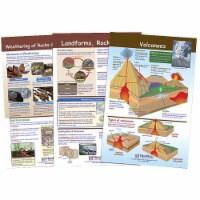 NewPath Learning 1567141 Earths Surface Bulletin Board Chart - Set of 3 - Grade 5-8