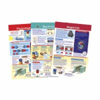 NewPath Learning 1567146 Bulletin Board Chart - Electricity & Magnetism - Set of 3 - Grade 5- - 1