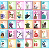 Colorful Photo Cards Digraphs and Blends Bulletin Board Set - 1