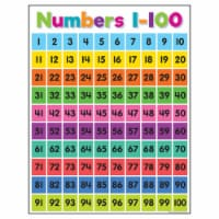 Colorful Numbers 1-100 Chart, 17  x 22 - 1