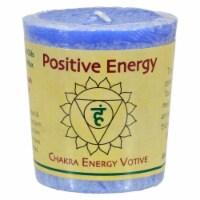 Aloha Bay - Chakra Votive Candle - Positive Energy - Case of 12 - 2 oz - Case of 12 - 2 OZ each