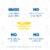 Ball Park Original Angus Beef Hot Dogs 8 Count Perspective: right